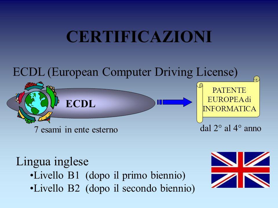 CERTIFICAZIONI ECDL (European Computer Driving License) Lingua inglese