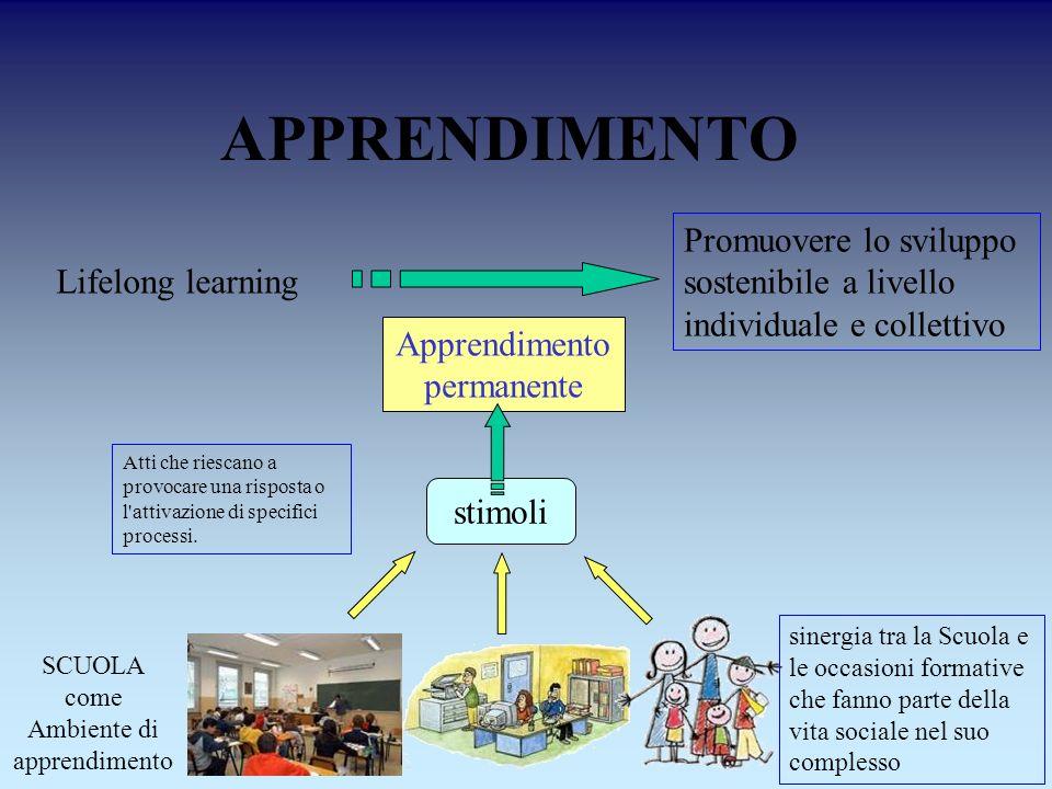 SCUOLA come Ambiente di apprendimento