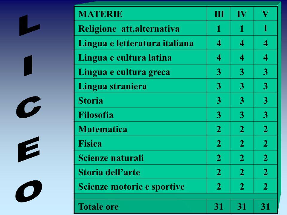 LICEO MATERIE III IV V Religione att.alternativa 1