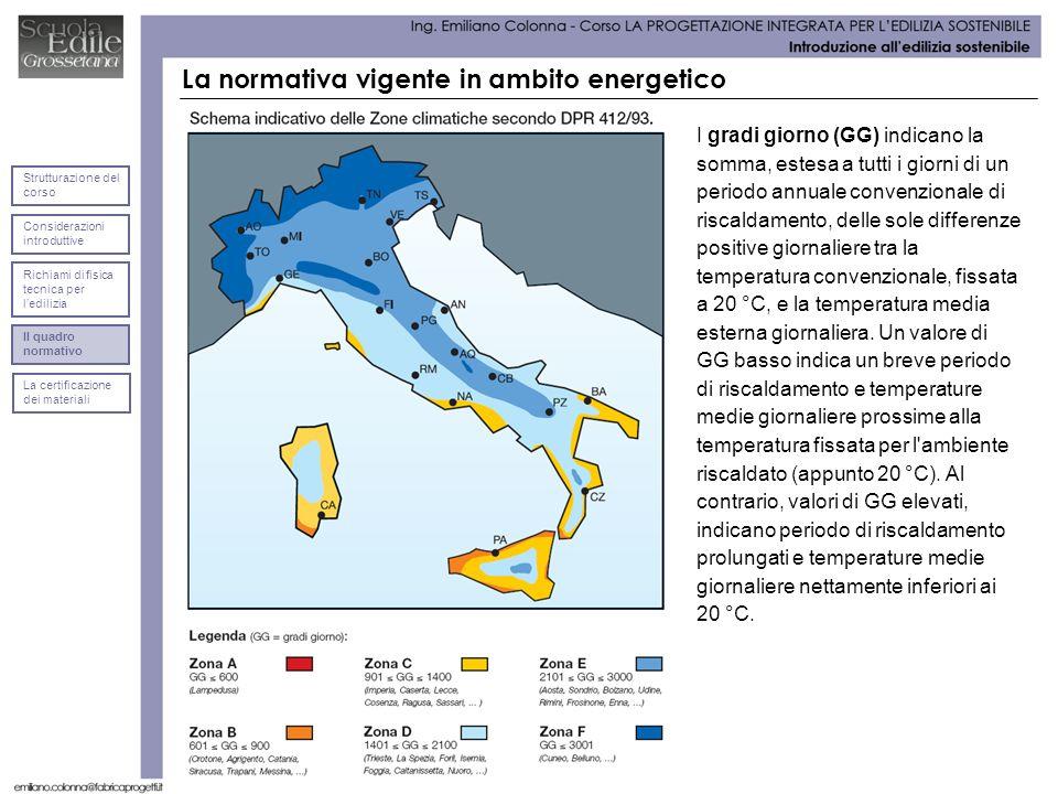 La normativa vigente in ambito energetico