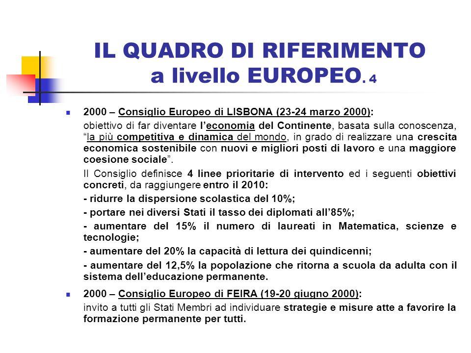 IL QUADRO DI RIFERIMENTO a livello EUROPEO. 4