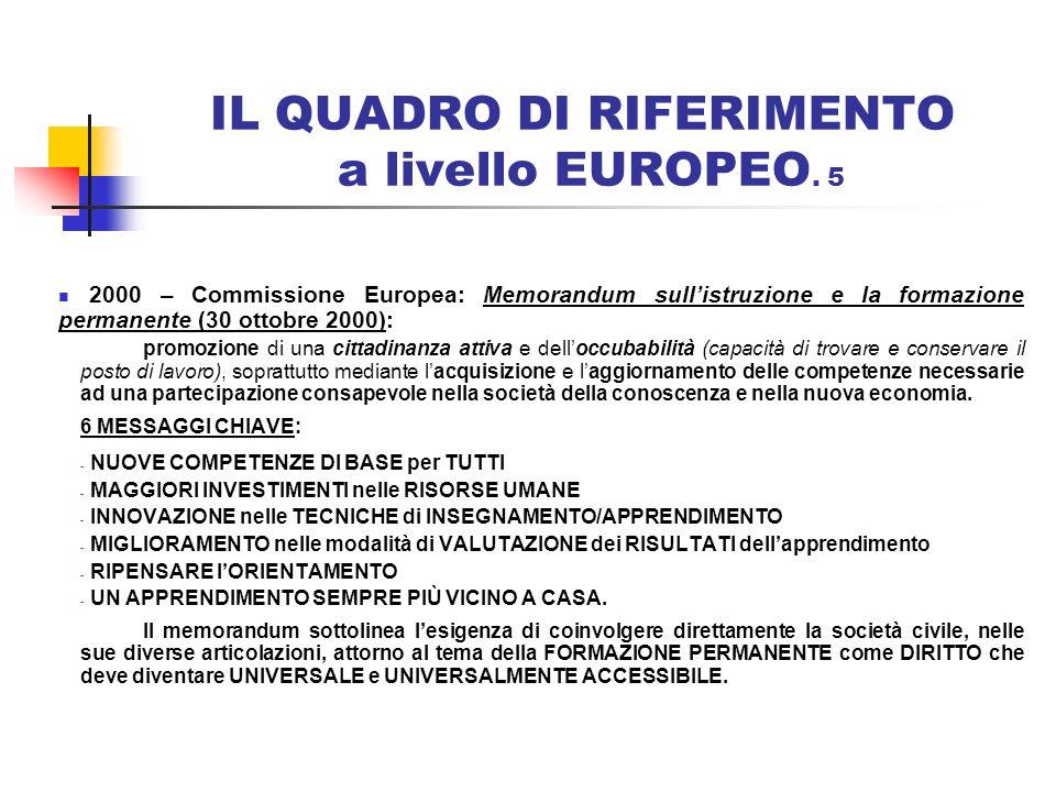 IL QUADRO DI RIFERIMENTO a livello EUROPEO. 5