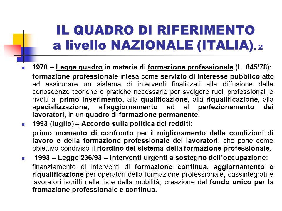 IL QUADRO DI RIFERIMENTO a livello NAZIONALE (ITALIA). 2