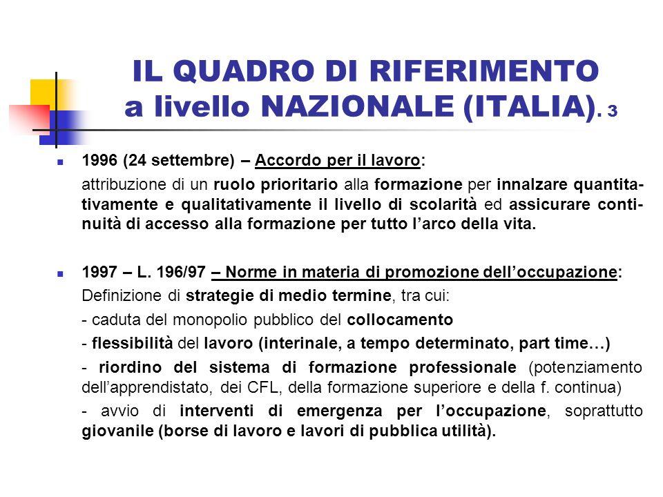 IL QUADRO DI RIFERIMENTO a livello NAZIONALE (ITALIA). 3