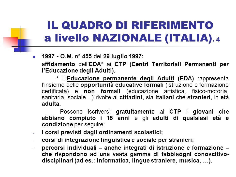 IL QUADRO DI RIFERIMENTO a livello NAZIONALE (ITALIA). 4