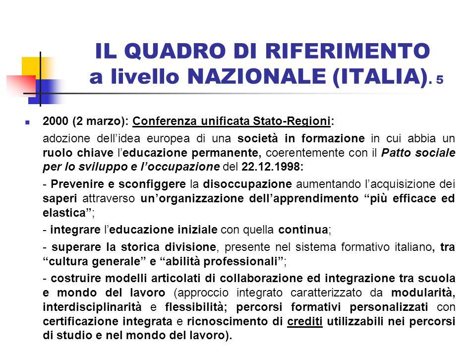 IL QUADRO DI RIFERIMENTO a livello NAZIONALE (ITALIA). 5