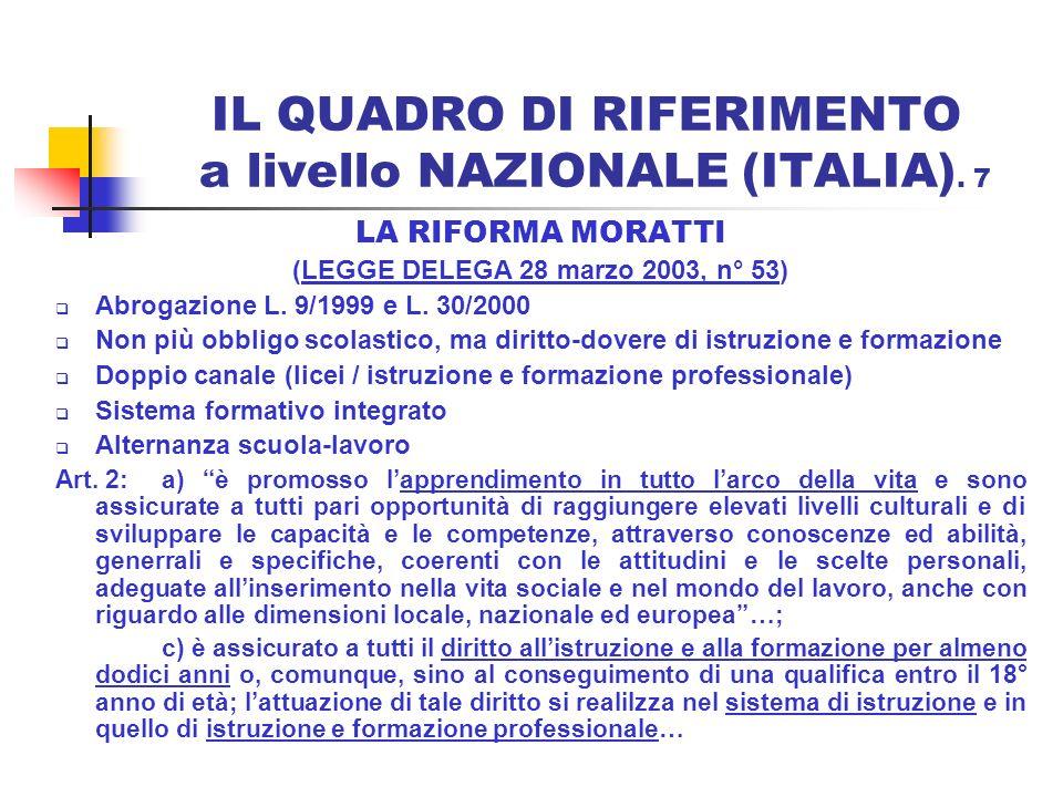 IL QUADRO DI RIFERIMENTO a livello NAZIONALE (ITALIA). 7