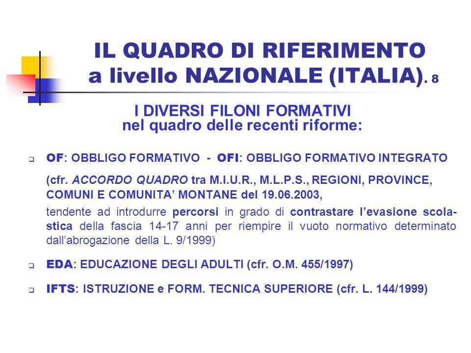 IL QUADRO DI RIFERIMENTO a livello NAZIONALE (ITALIA). 8