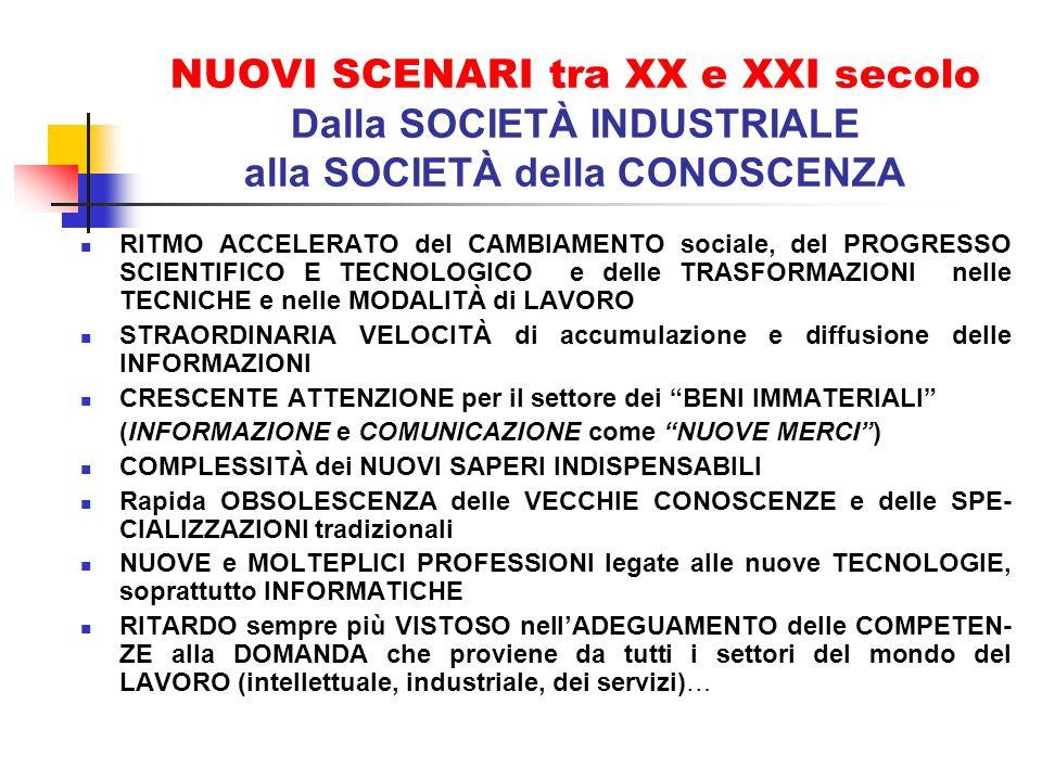 NUOVI SCENARI tra XX e XXI secolo Dalla SOCIETÀ INDUSTRIALE alla SOCIETÀ della CONOSCENZA