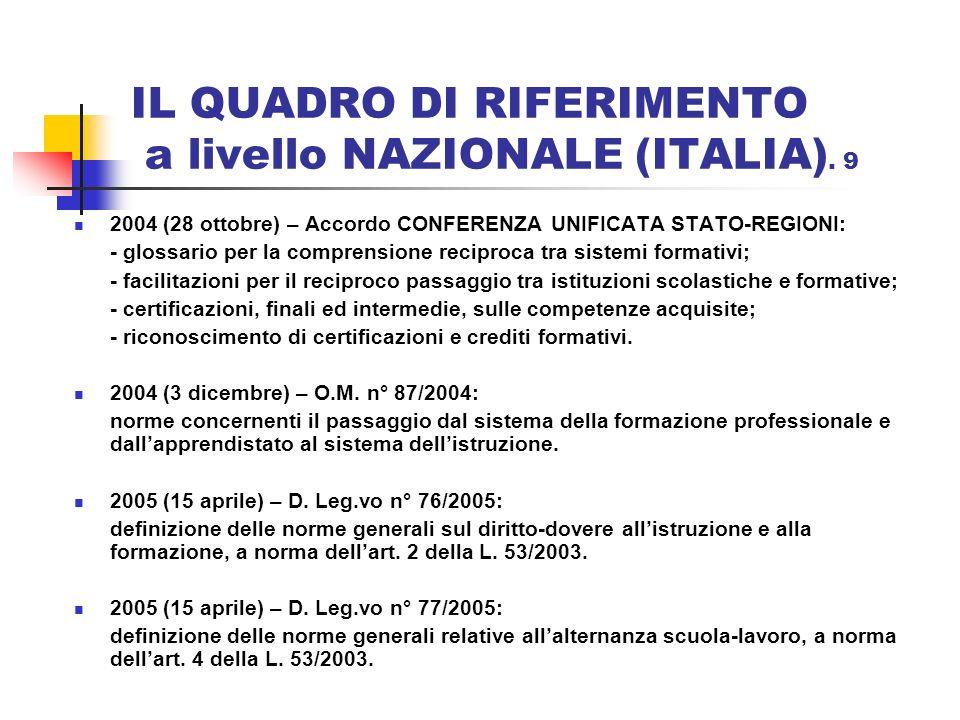 IL QUADRO DI RIFERIMENTO a livello NAZIONALE (ITALIA). 9