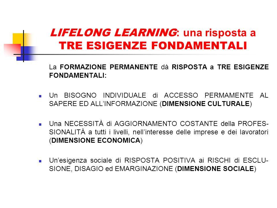 LIFELONG LEARNING: una risposta a TRE ESIGENZE FONDAMENTALI