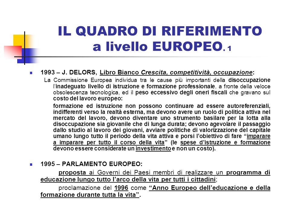 IL QUADRO DI RIFERIMENTO a livello EUROPEO. 1