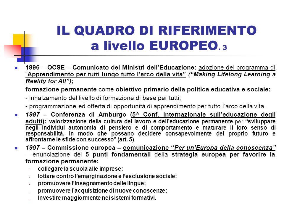 IL QUADRO DI RIFERIMENTO a livello EUROPEO. 3