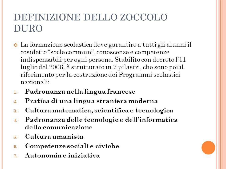 DEFINIZIONE DELLO ZOCCOLO DURO