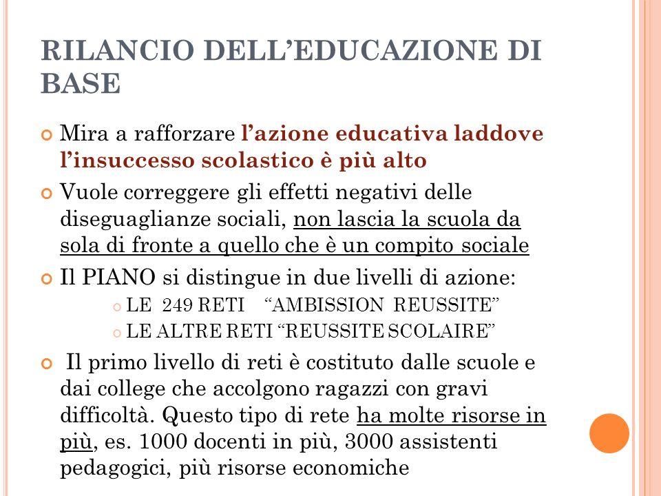 RILANCIO DELL'EDUCAZIONE DI BASE