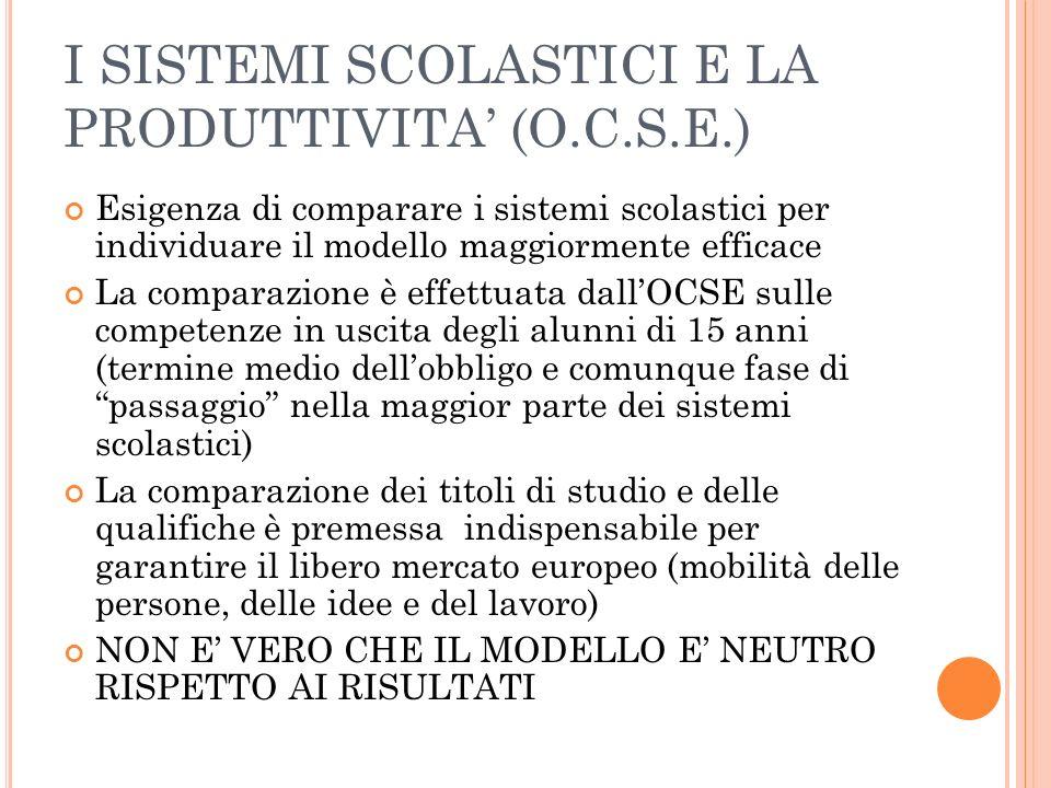 I SISTEMI SCOLASTICI E LA PRODUTTIVITA' (O.C.S.E.)