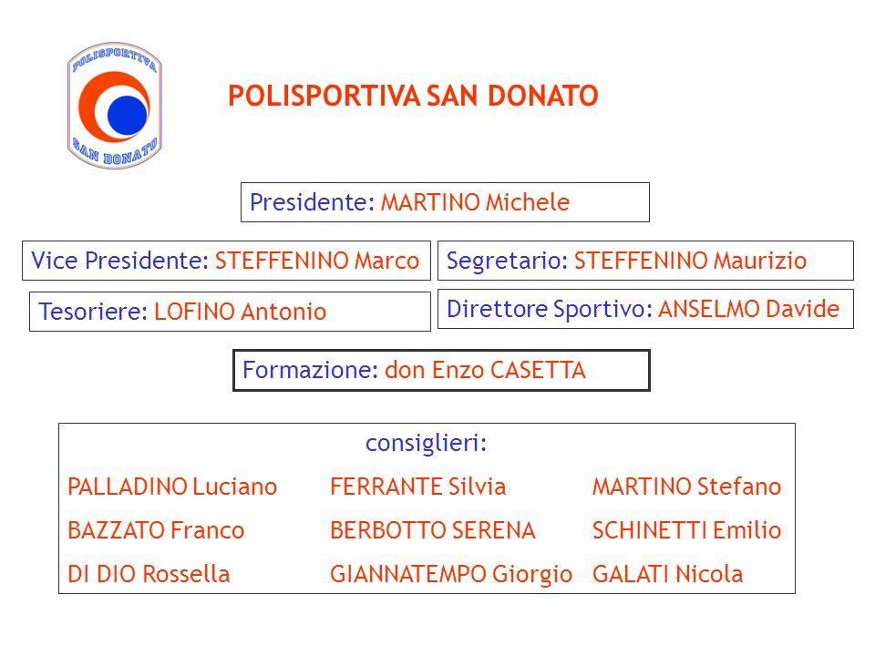 POLISPORTIVA SAN DONATO