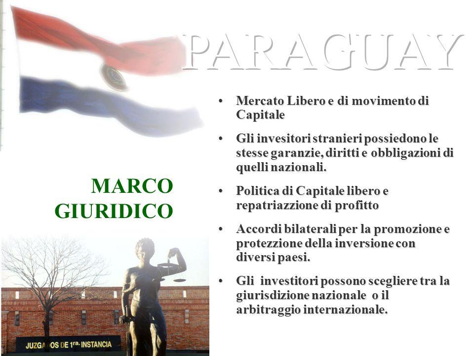 PARAGUAY MARCO GIURIDICO Mercato Libero e di movimento di Capitale