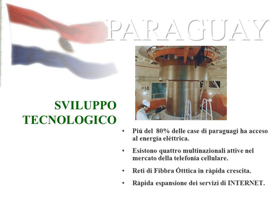 PARAGUAY SVILUPPO TECNOLOGICO