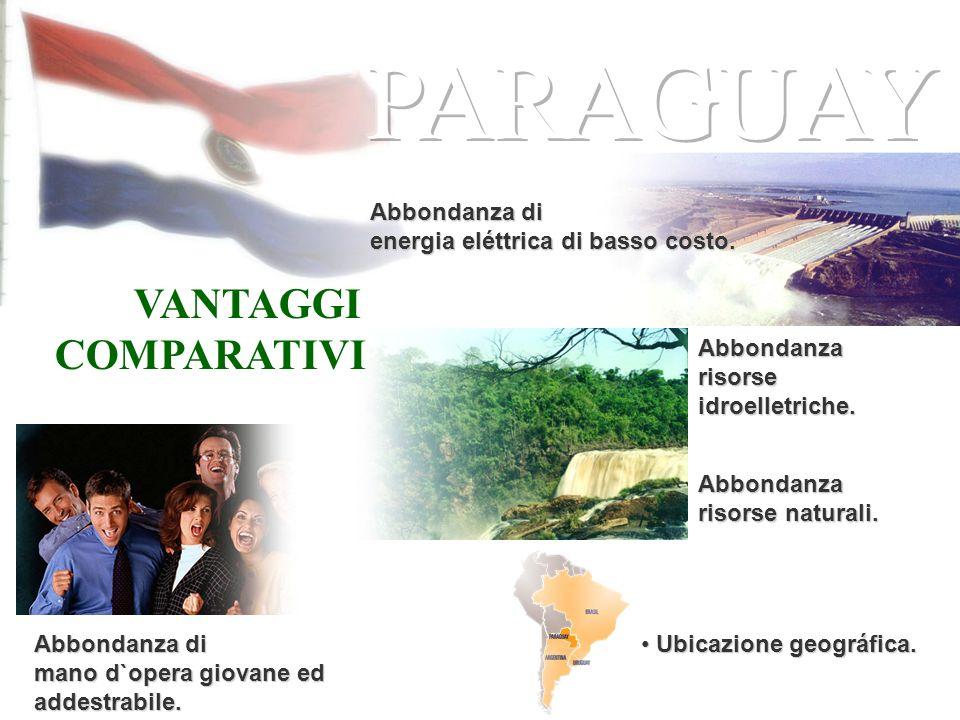PARAGUAY VANTAGGI COMPARATIVI