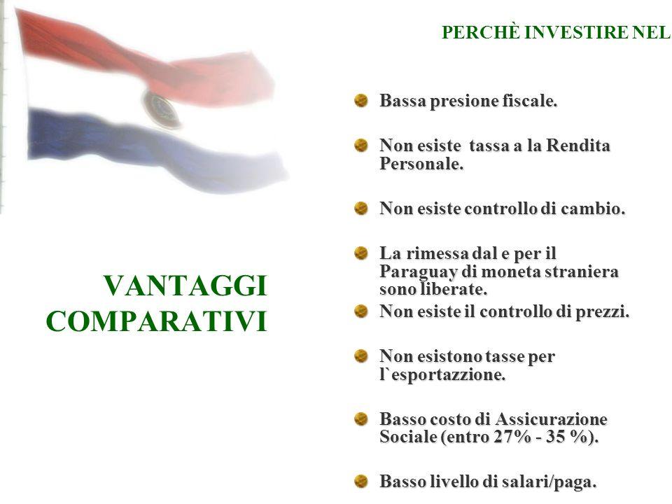 VANTAGGI COMPARATIVI PERCHÈ INVESTIRE NEL Bassa presione fiscale.