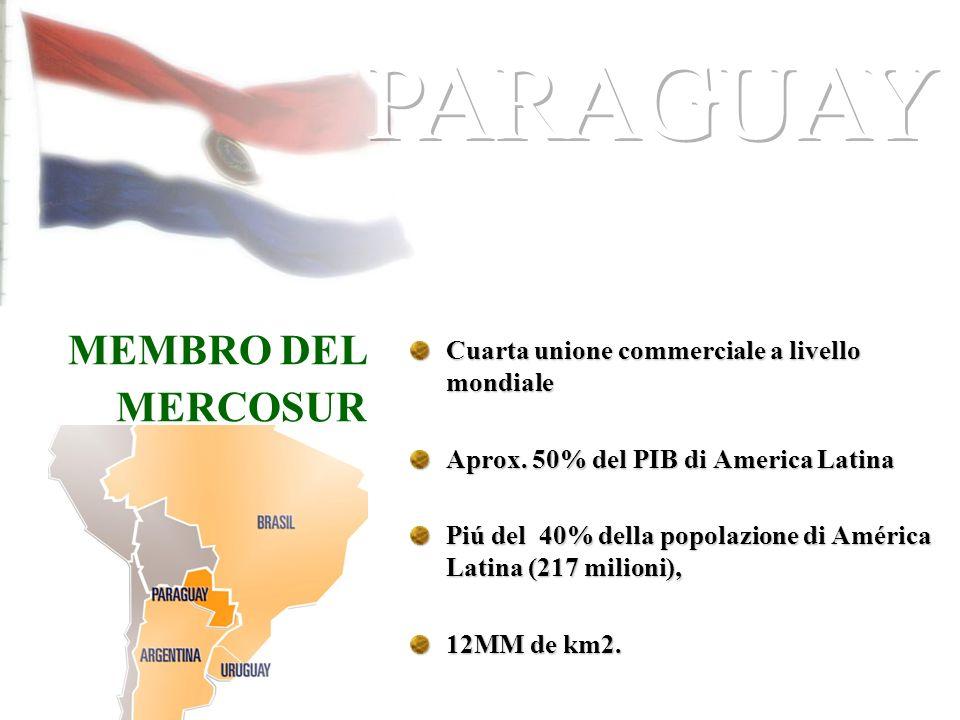 PARAGUAY MEMBRO DEL MERCOSUR