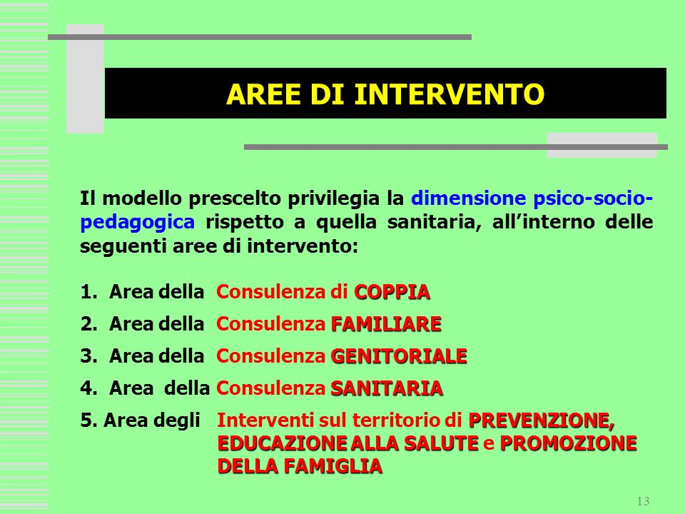 AREE DI INTERVENTO