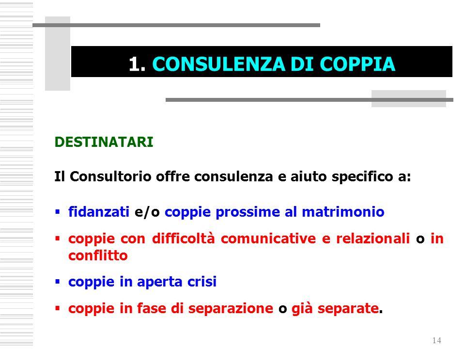 1. CONSULENZA DI COPPIA DESTINATARI