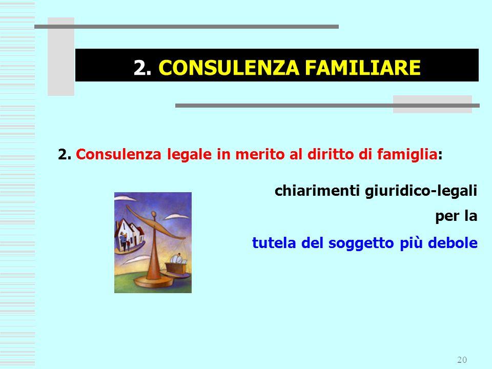 2. CONSULENZA FAMILIARE 2. Consulenza legale in merito al diritto di famiglia: chiarimenti giuridico-legali.