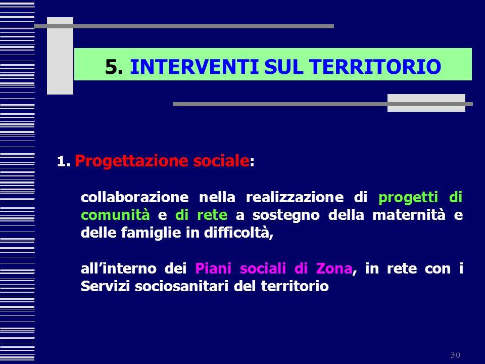 5. INTERVENTI SUL TERRITORIO