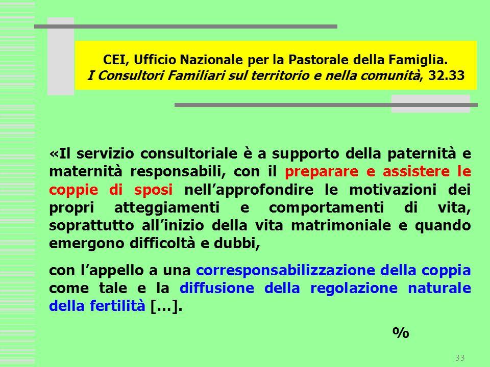 CEI, Ufficio Nazionale per la Pastorale della Famiglia