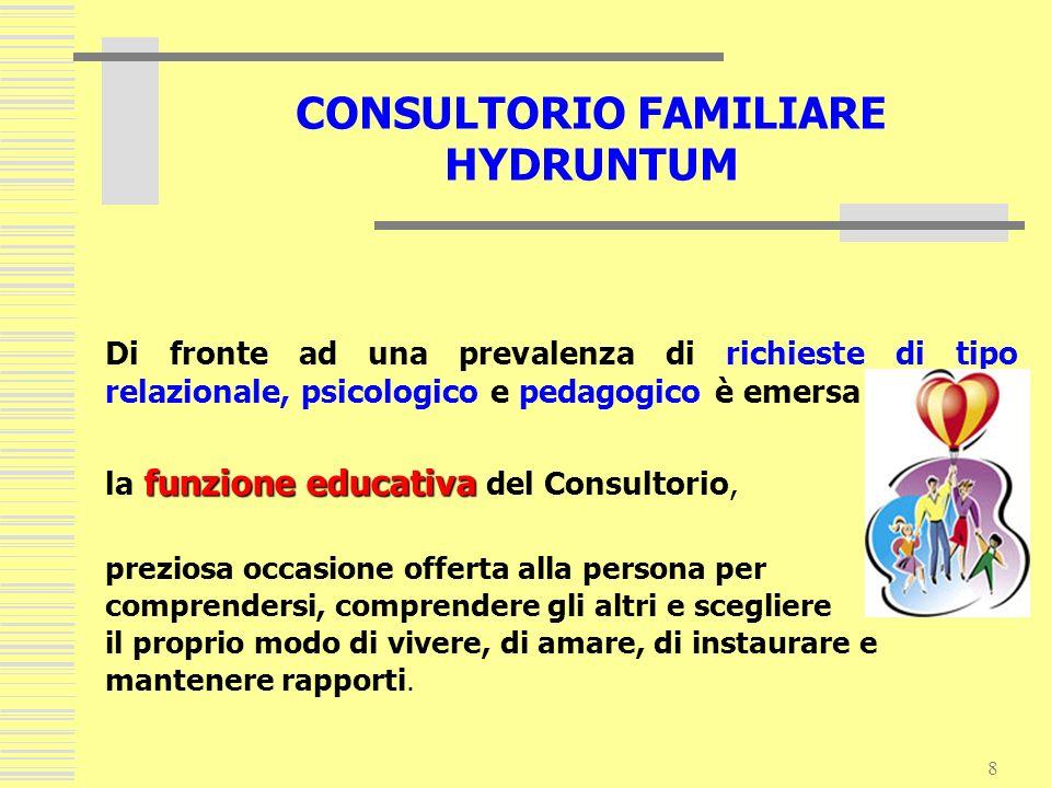 CONSULTORIO FAMILIARE HYDRUNTUM