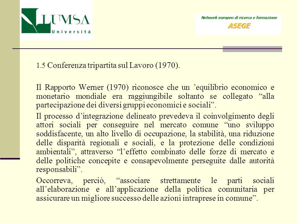 1.5 Conferenza tripartita sul Lavoro (1970).