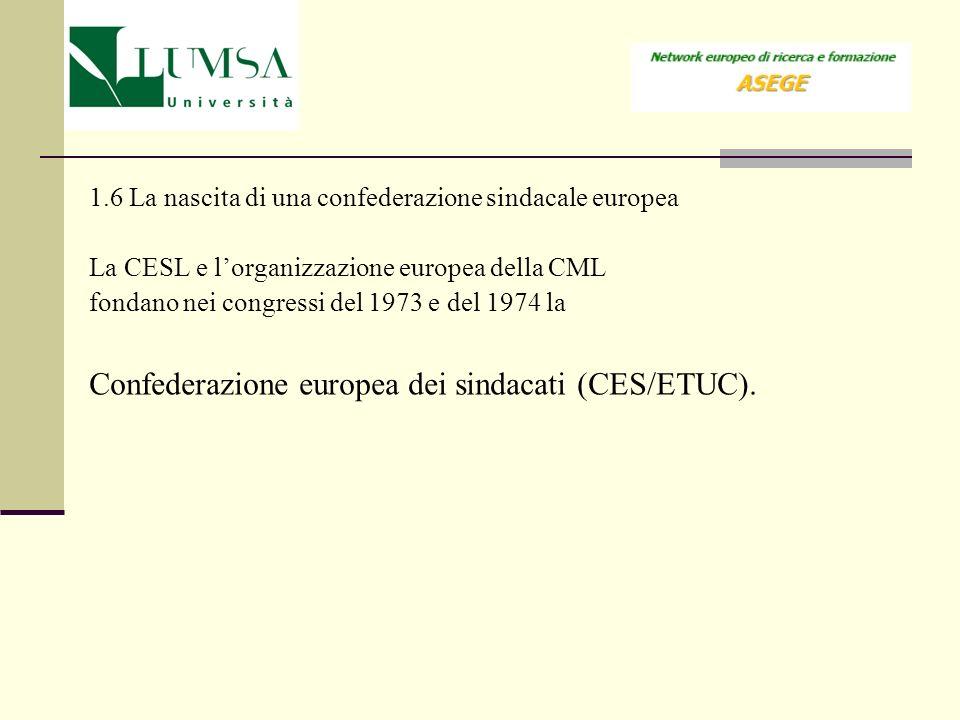 Confederazione europea dei sindacati (CES/ETUC).