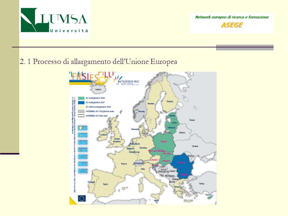 2. 1 Processo di allargamento dell'Unione Europea