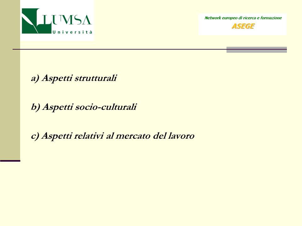 a) Aspetti strutturali