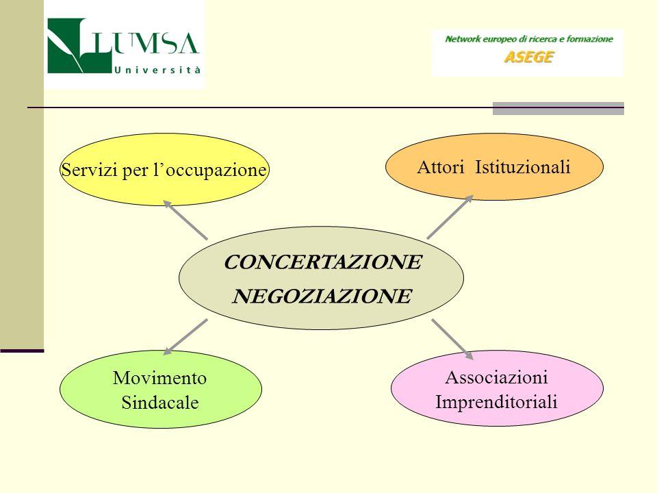 Attori per la governance