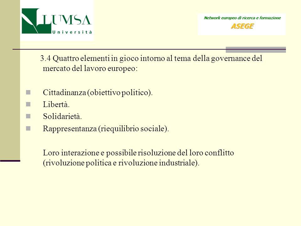 3.4 Quattro elementi in gioco intorno al tema della governance del mercato del lavoro europeo: