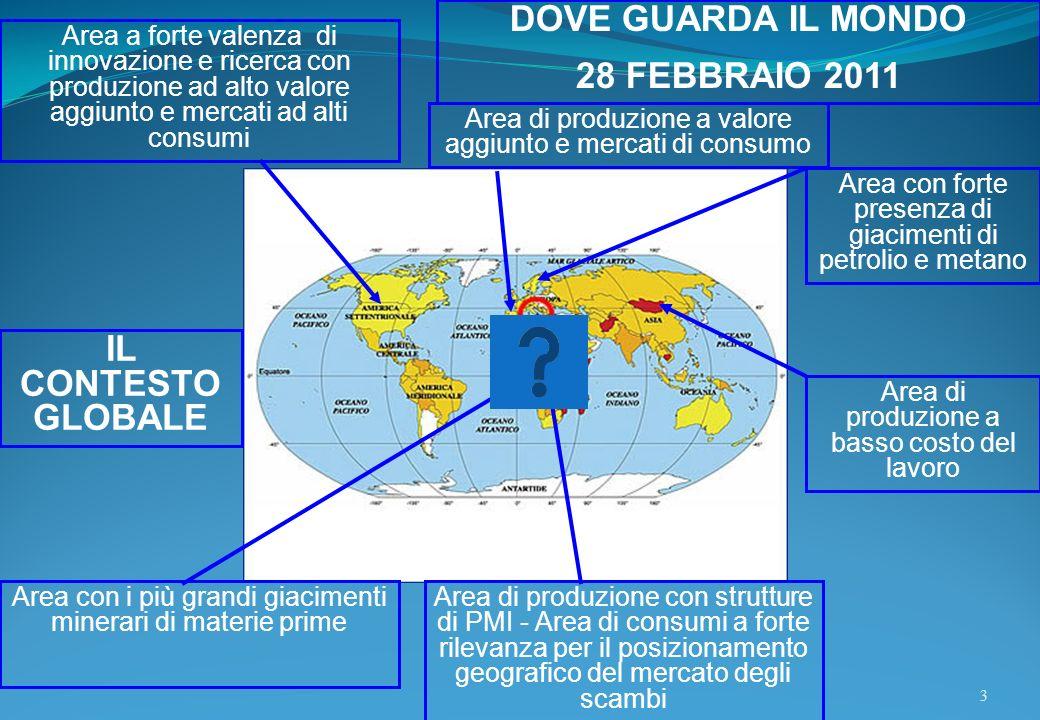 DOVE GUARDA IL MONDO 28 FEBBRAIO 2011 IL CONTESTO GLOBALE