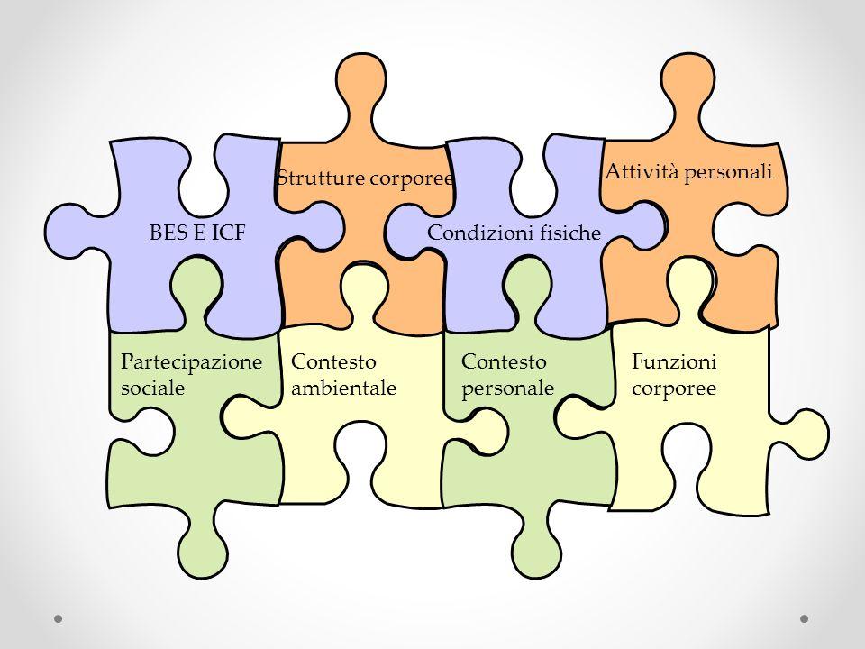 Attività personali Strutture corporee. BES E ICF. Condizioni fisiche. Partecipazione sociale. Contesto ambientale.