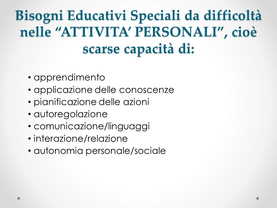 Bisogni Educativi Speciali da difficoltà nelle ATTIVITA' PERSONALI , cioè scarse capacità di: