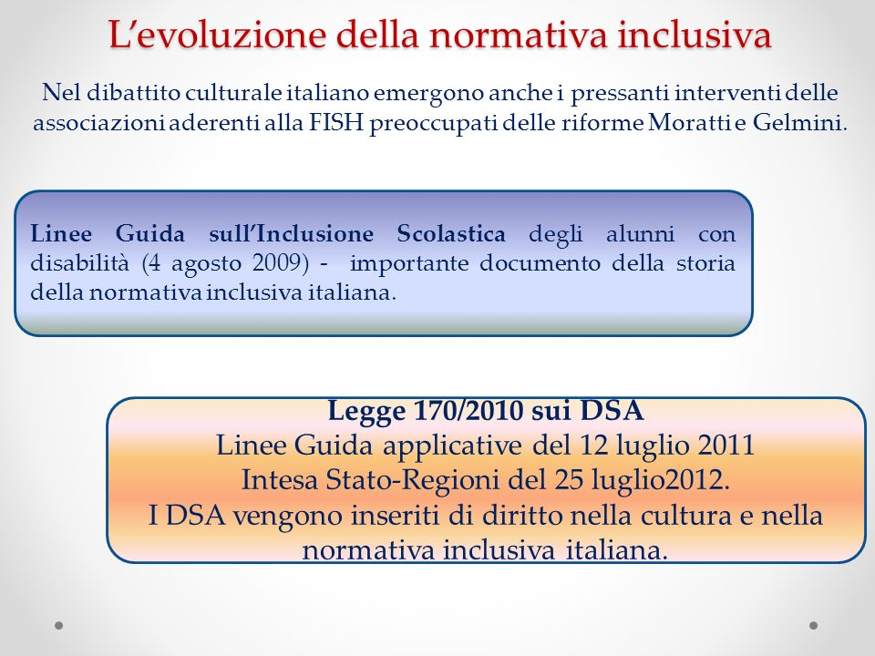 L'evoluzione della normativa inclusiva
