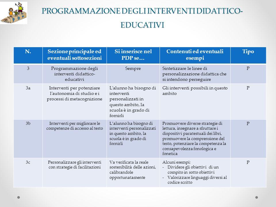 PROGRAMMAZIONE DEGLI INTERVENTI DIDATTICO-EDUCATIVI