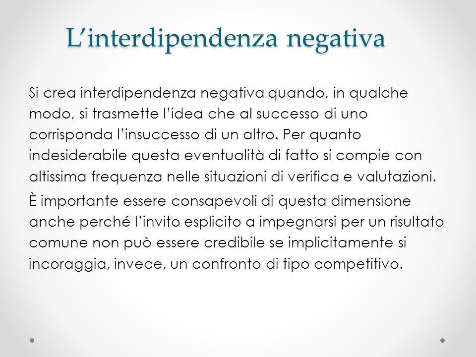 L'interdipendenza negativa