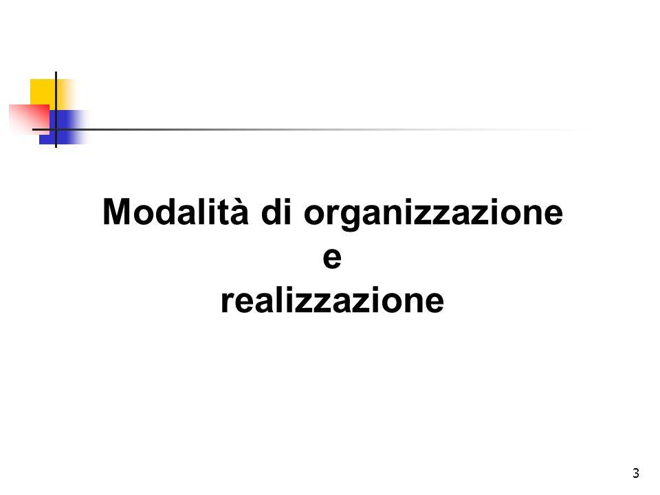 Modalità di organizzazione
