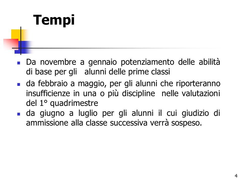 Tempi Da novembre a gennaio potenziamento delle abilità di base per gli alunni delle prime classi.