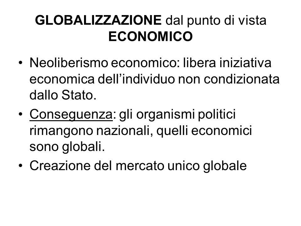GLOBALIZZAZIONE dal punto di vista ECONOMICO