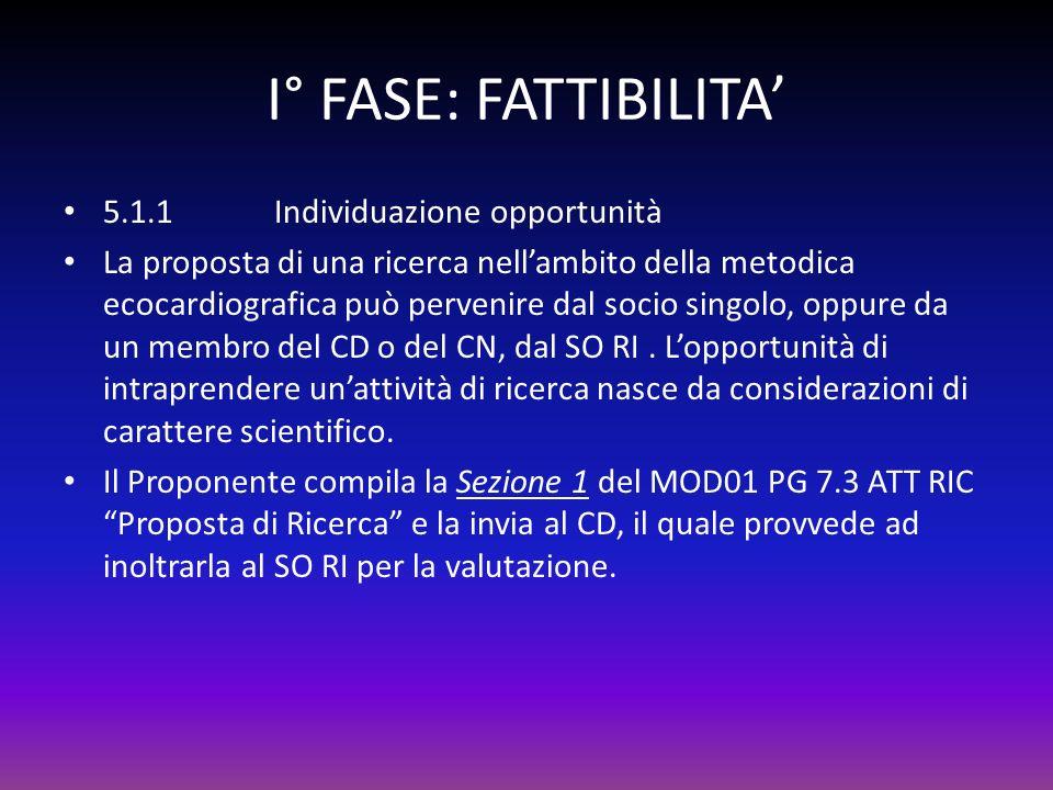 I° FASE: FATTIBILITA' 5.1.1 Individuazione opportunità