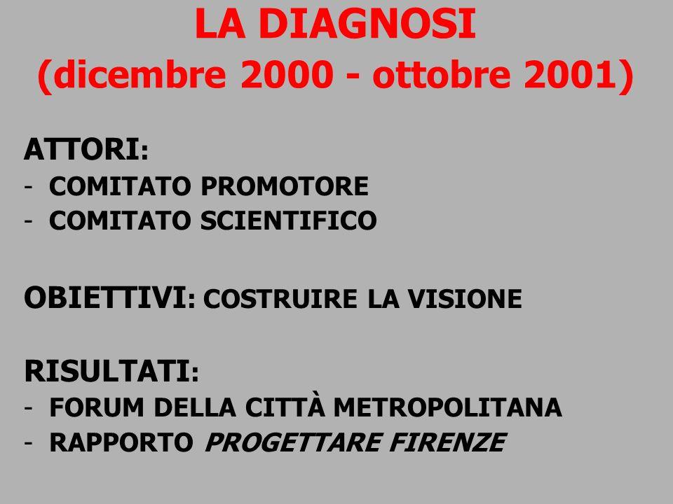 LA DIAGNOSI (dicembre 2000 - ottobre 2001)