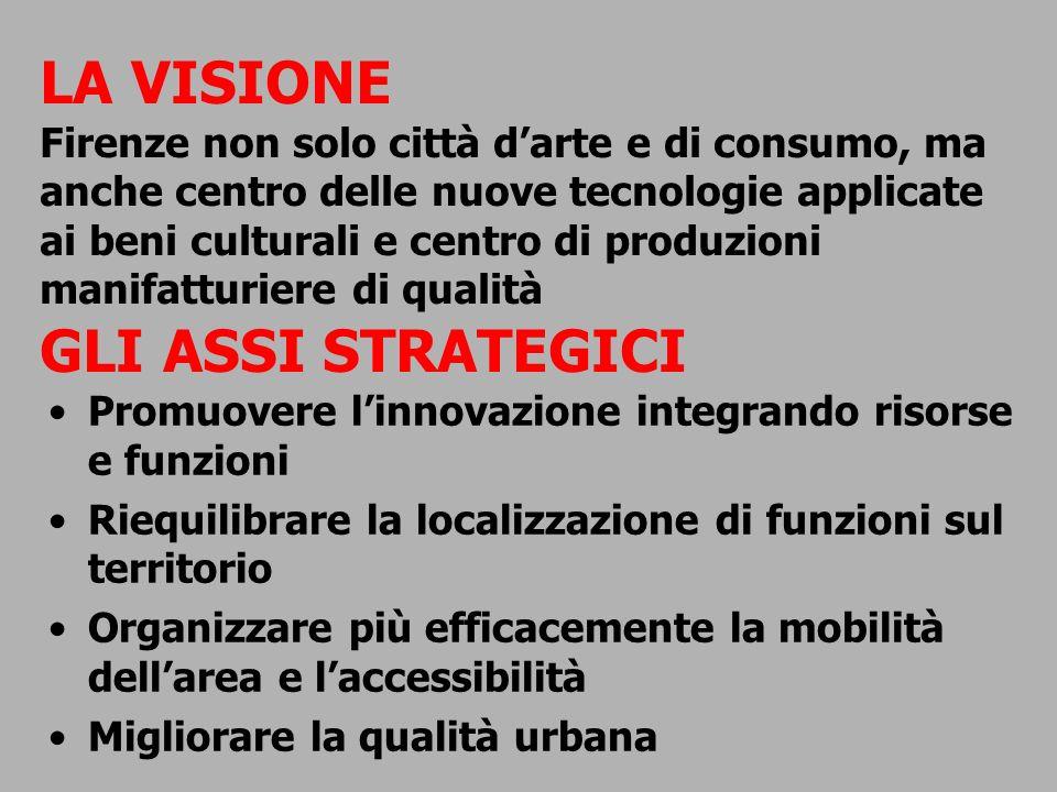 LA VISIONE Firenze non solo città d'arte e di consumo, ma anche centro delle nuove tecnologie applicate ai beni culturali e centro di produzioni manifatturiere di qualità GLI ASSI STRATEGICI